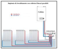 Collettori lineari paralleli 1