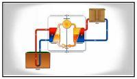 Funzionamento interno pompa di calore 1