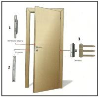 Accessori porte 1