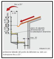 3 Protezione per tetti fino a 25 gradi 1