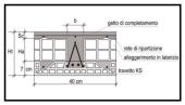 4 Unisol travetto KS con elemento in laterizio 1