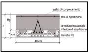 5 v Unisol - KS e cls 1
