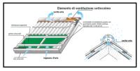 La ventilazione di un tetto ed i vantaggi che comporta 1