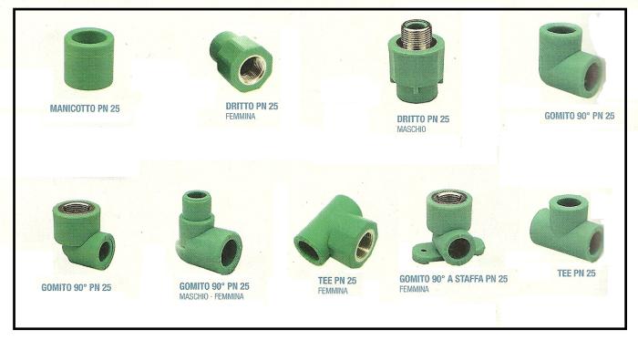 Tubazione in polipropilene con raccordi a innesto rapido for Tipi di tubi idraulici in plastica