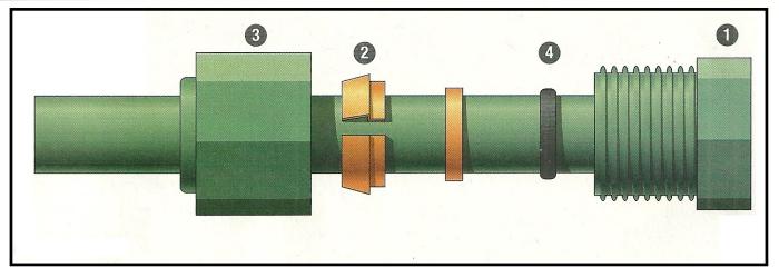 Tubazione in polipropilene con raccordi a innesto rapido for Collegamento del tubo di rame al pvc