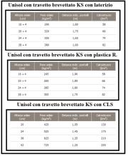 Tabelle di riferimento 1