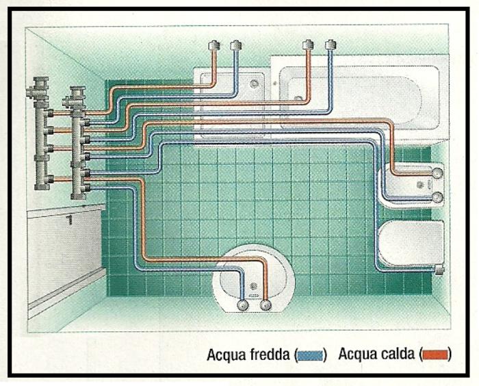 Tubazione in polipropilene con raccordi a innesto rapido - Impianto idraulico bagno schema ...