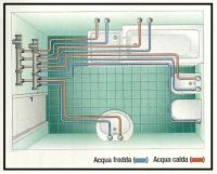 Tipico impianto idrico di un WC 1