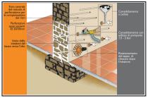 Un Kit per consolidare tutti i tipi di murature 1