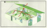 Ventilazione controllata autoregolabile 1