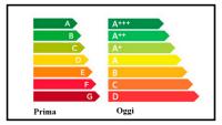 Comparazioni classi energetiche  1