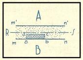 Figura 2 p