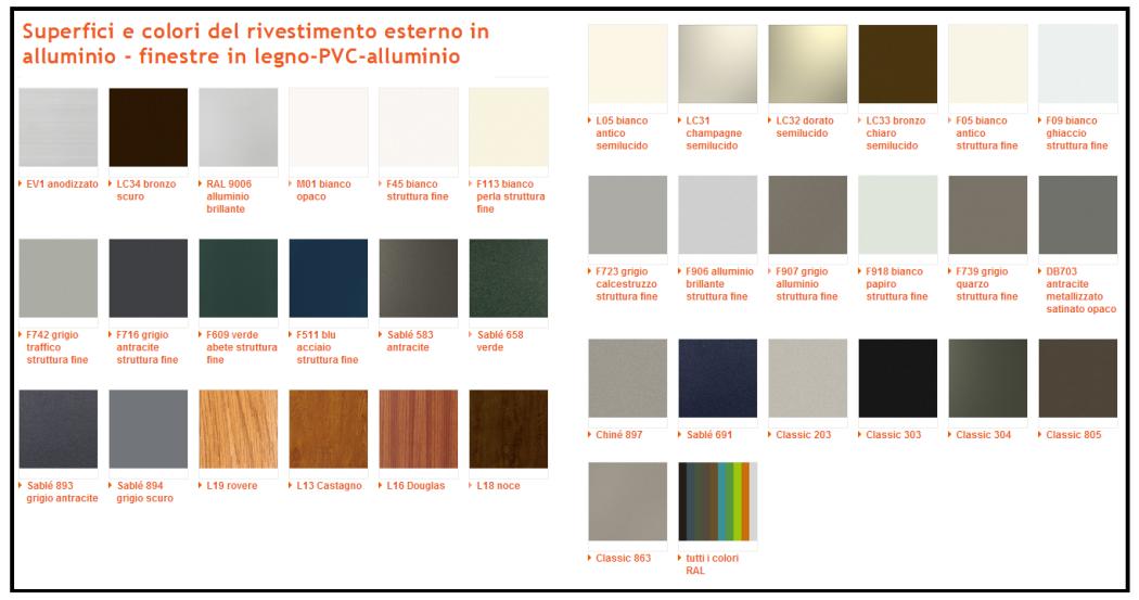 Un ottima combinazione nelle finestre di alluminio pvc for Colori finestre pvc