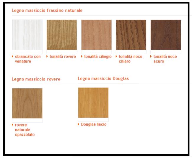 Un ottima combinazione nelle finestre di alluminio pvc for Tipi di rivestimenti esterni in legno
