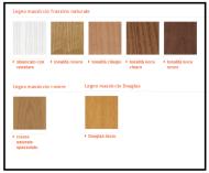 Tipi di legno in uso 1