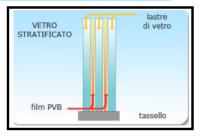 Vetro stratificato 1
