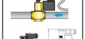 Un rivelatore efficace contro le fughe di gas in casa