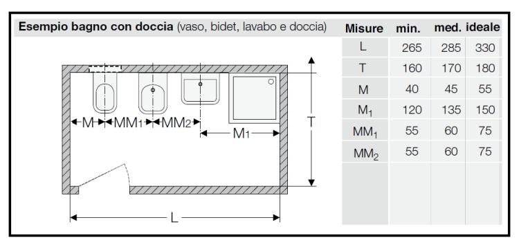 Dimensioni piatto doccia piccolo termosifoni in ghisa - Dimensioni water piccolo ...