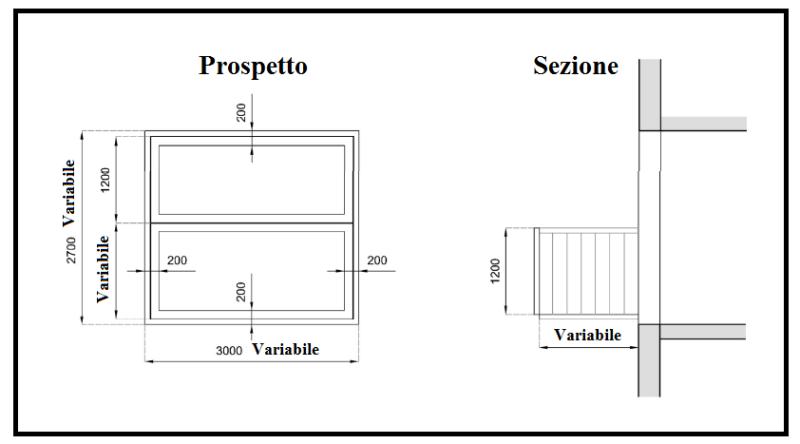 Un sistema a telaio per trasformare una finestra in un balcone - Altezza di una finestra ...