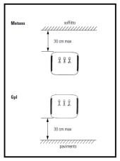 Posizioni per metano e GPL 1