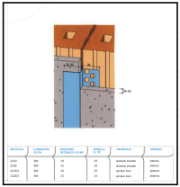 Profilo di dilatazione per esterno 1