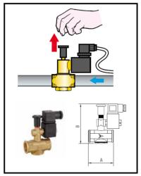 Un rivelatore efficace contro le fughe di gas in casa 1