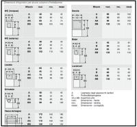 Varie misure standard apparecchi sanitari 1