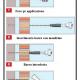 A Barre elicoidali acciaio Inox per rinforzo strutturale