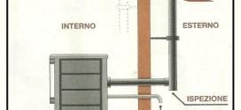 Norme sulle canne fumarie dei camini, delle stufe e delle cucine