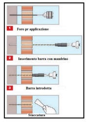 Barre elicoidali acciaio Inox per rinforzo strutturale 1