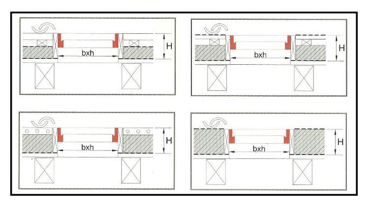 Posa di una finestra velux per tetti for Montaggio velux costo