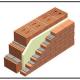 A Costruzioni con pareti esterne in mattoni a faccia vista.