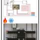 ATrattamento a norma di legge dell'acqua degli impianti termici