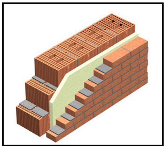 Costruzioni con pareti esterne in mattoni a faccia vista