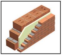 Costruzioni con pareti esterne in mattoni a faccia vista. 1