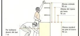 Spazio utile nel vano cucina