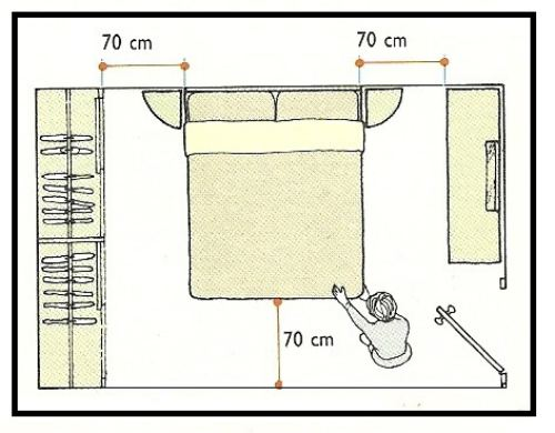 Spazi utili nei vani studio camere e bagno