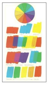 I colori 1