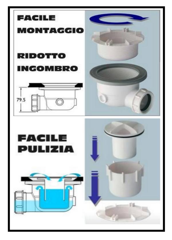 Cambiare piletta doccia terminali antivento per stufe a - Cambiare piatto doccia ...