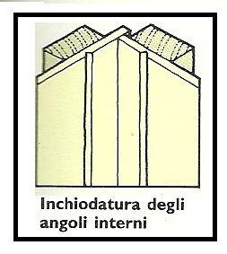 Angoli interni 1 1