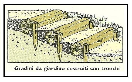 Cura dei gradini dei nostri giardini - Scale per giardini ...