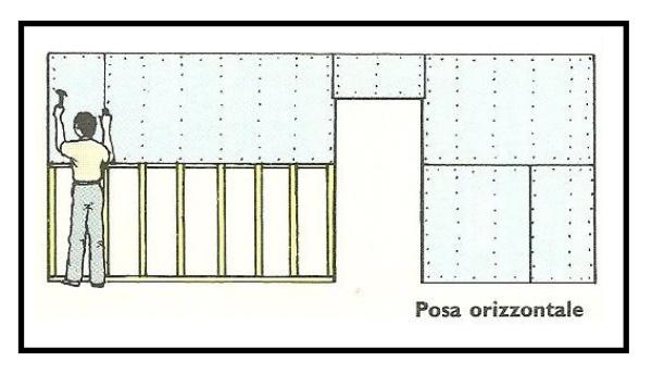 Costruzione di parete interna con struttura in legno for Posa perline legno parete