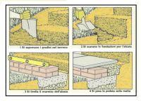 Fare gradini in muratura nel nostro giardino 1