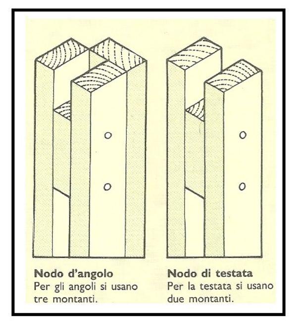 Montanti in legno per cartongesso