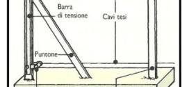 Realizzazione di una recinzione in rete metallica a maglia sciolta
