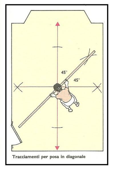 Tracciare una stanza per la posa di piastrelle tipo morbido - Posa piastrelle in diagonale ...
