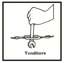 Tenditori 1 1