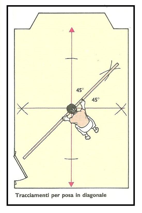 Tracciare una stanza per la posa di piastrelle tipo morbido - Posa piastrelle diagonale ...