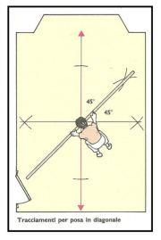 Tracciare una stanza per la posa di piastrelle tipo morbido 1
