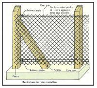 recinzione in rete metallica 1